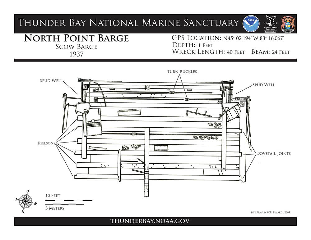 A diagram of the north point barge seen from above